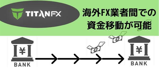 海外FX業者間 資金移動 可能