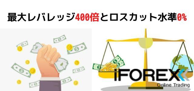 iFOREX レバレッジ 400倍 ロスカット水準 0%