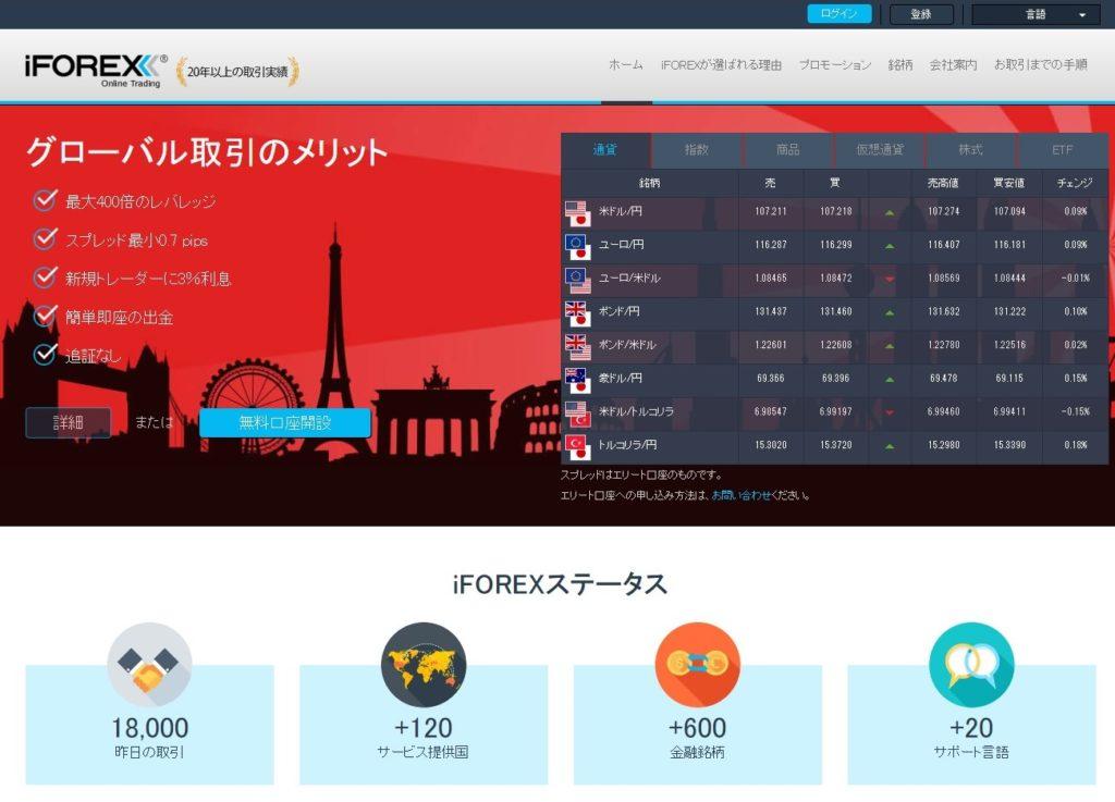 iFOREX 公式サイト スクショ